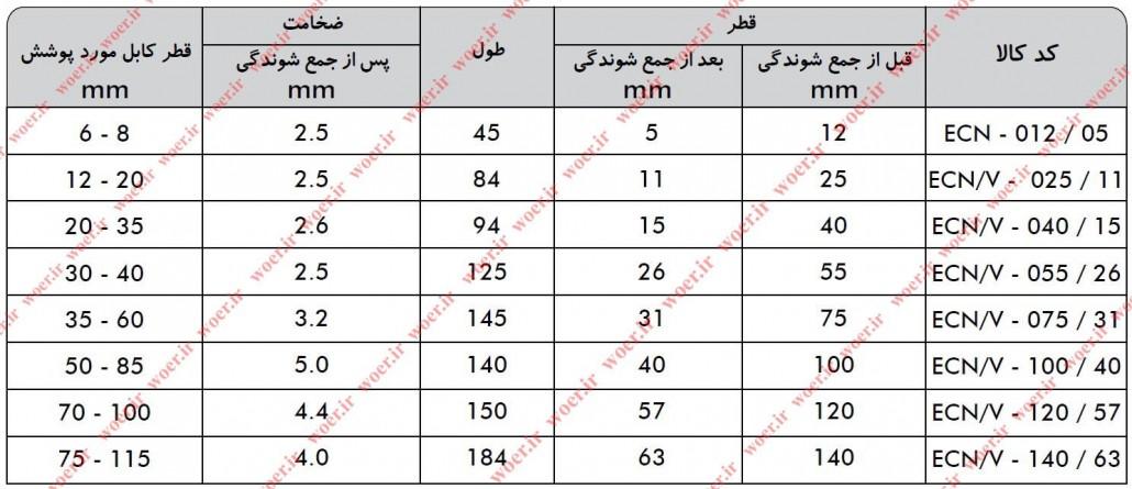جدول سایز های در پوش حرارتی اندکپ