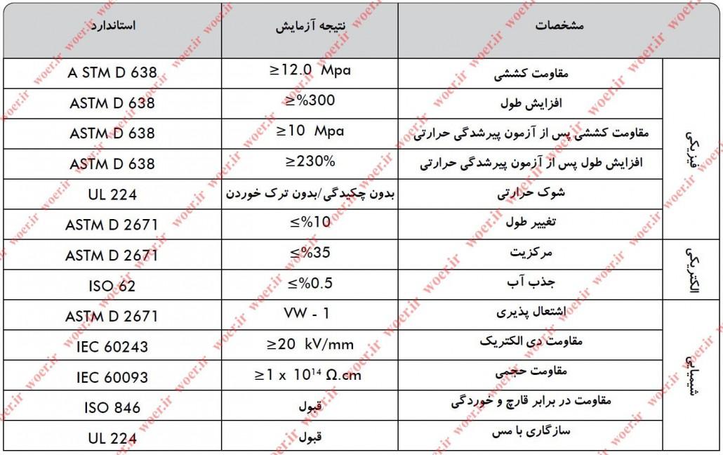 جدول مشخصات درپوش کابل اندکپ