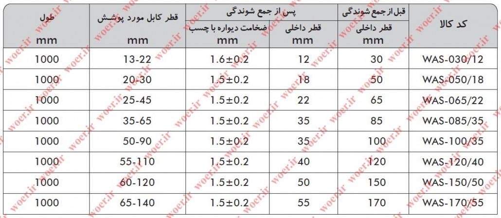 w-جدول سایز های روکش تعمیری زیپ دار
