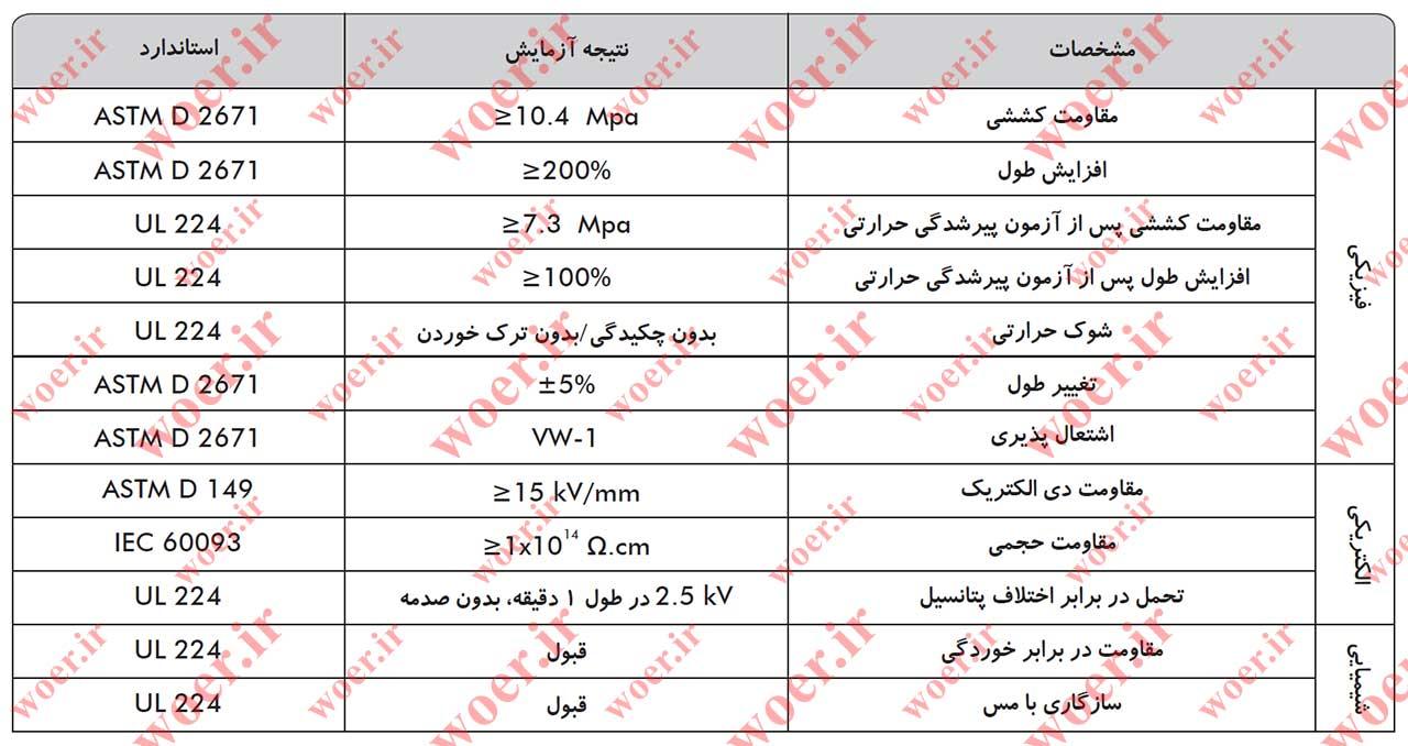 جدول فنی مشخصات روکش حرارتی ضد اصطکاک و خوش تماس ssp