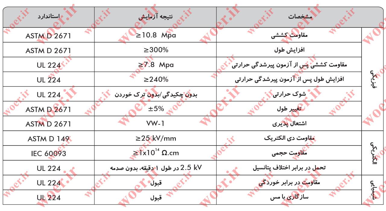 جدول مشخصات کاور بوت حرارتی