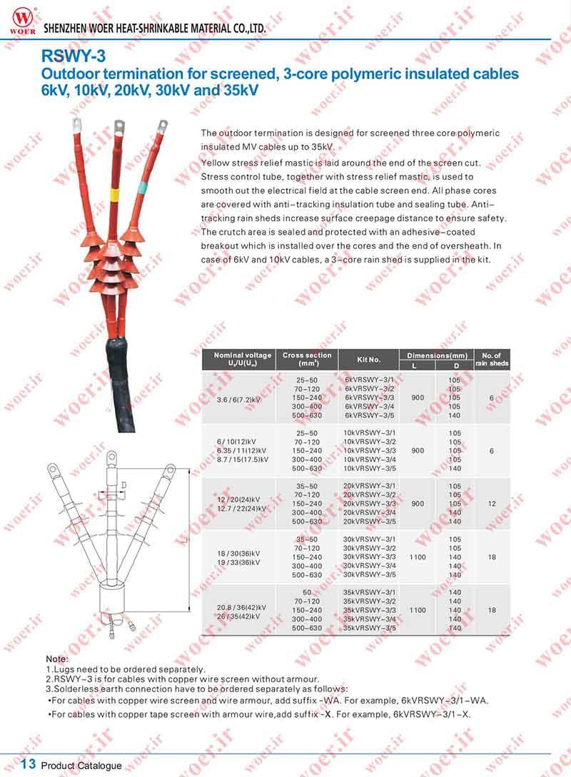 سرکابل حرارتی فشار متوسط تا 36 کیلوولت