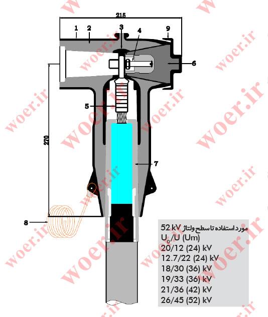 سرکابل جداشونده 630 آمپر، 36 کیلو ولت پیچ و مهره ای مدل چپقی (Tee)